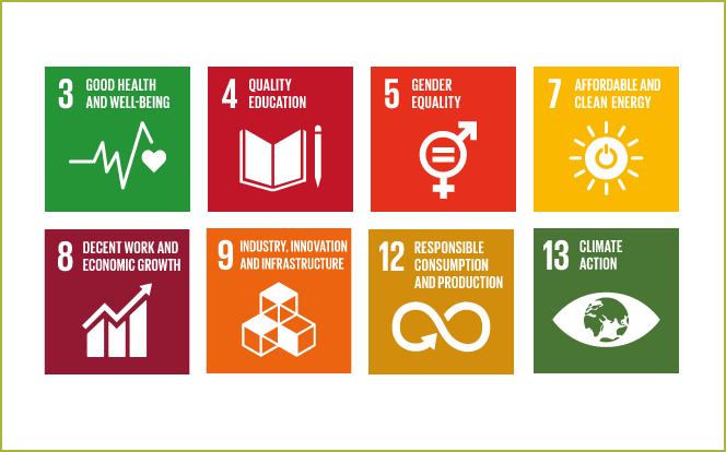 BLG-SDGs